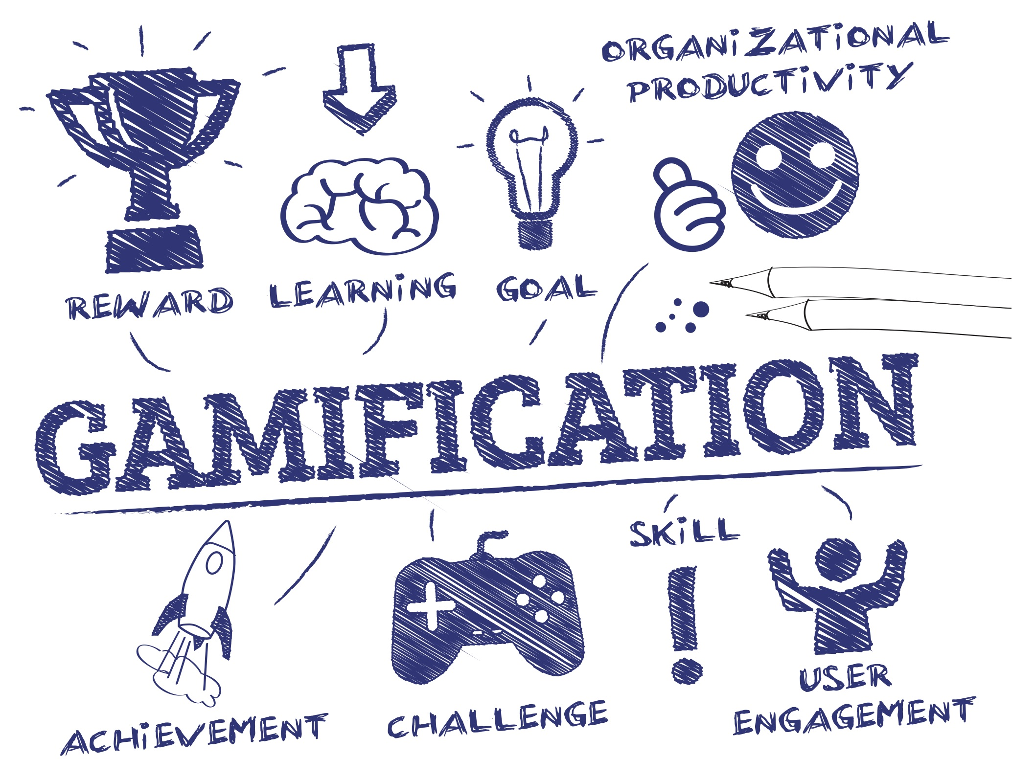 gamification for IT pros